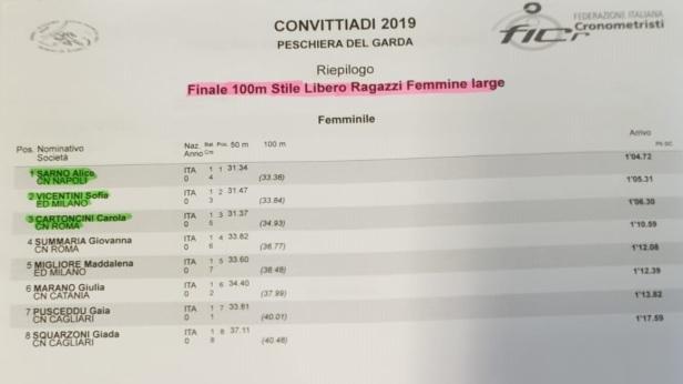 100m STILE LIBERO FEM. LARGE