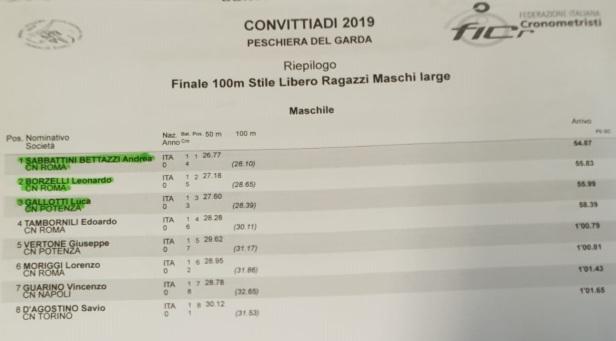 100m STILE LIBERO MASCH. LARGE