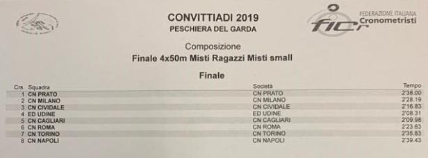 finale 3